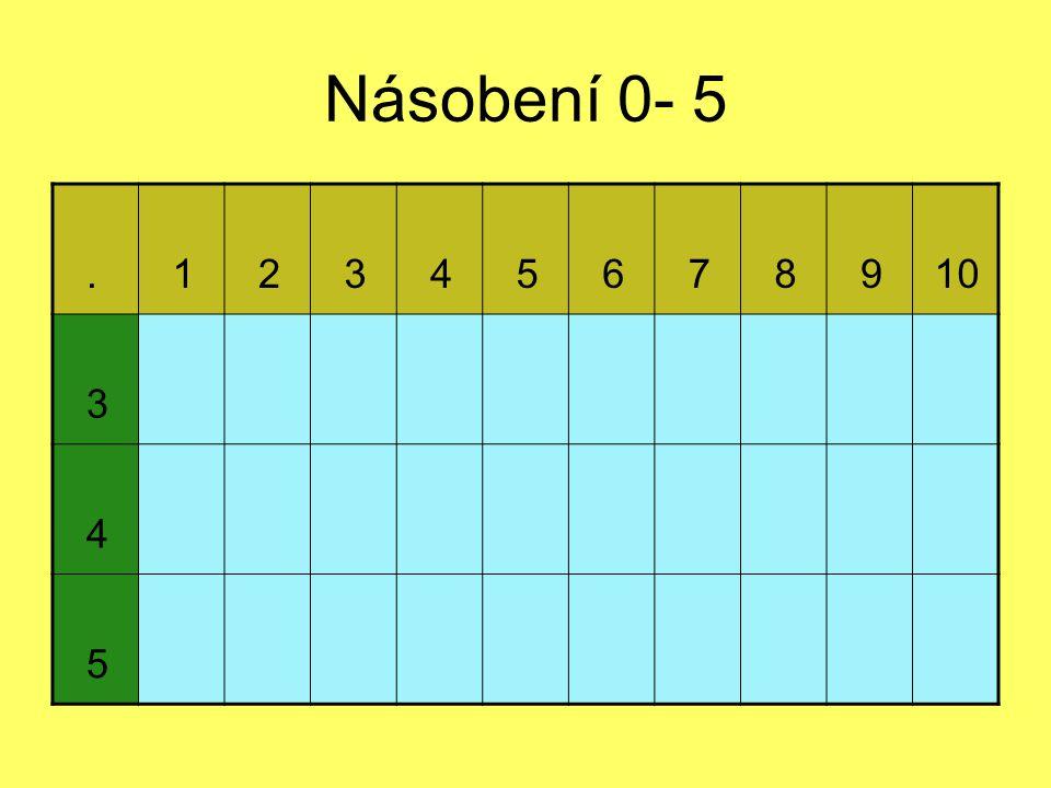 Vybarvi podle výsledků 5 – červeně 10 – žlutě 4 – modře 20 - zeleně 30 : 3 = 2.