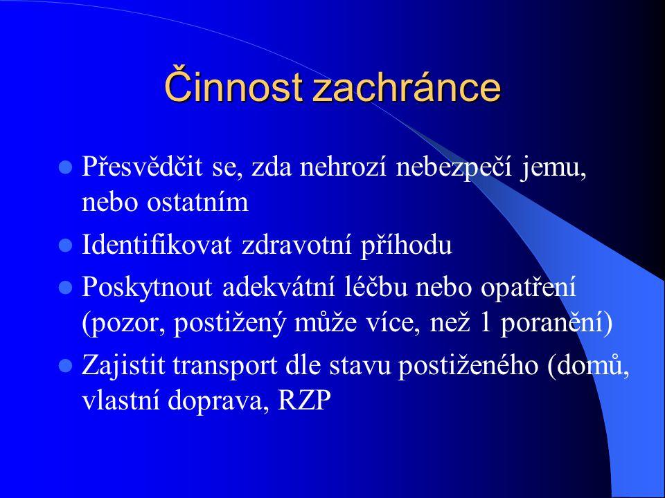 Aktivace záchranného systému 112 – Integrovaný záchranný systém 155 - ZZS 150 - Hasiči 158 - Policie