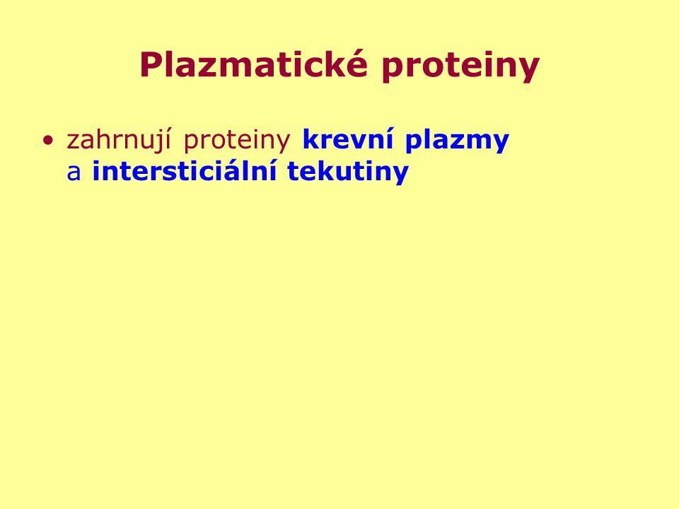 Distribuce v tělních tekutinách kontinuální přechod z cév do intersticia průchod pinocytózou i meziendotel.