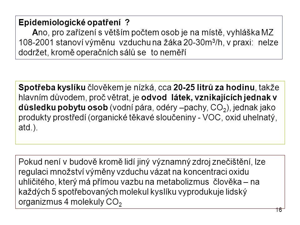 16 Spotřeba kyslíku člověkem je nízká, cca 20-25 litrů za hodinu, takže hlavním důvodem, proč větrat, je odvod látek, vznikajících jednak v důsledku p