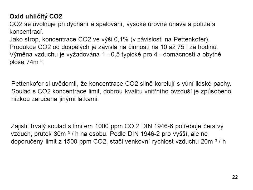 22 Oxid uhličitý CO2 CO2 se uvolňuje při dýchání a spalování, vysoké úrovně únava a potíže s koncentrací. Jako strop, koncentrace CO2 ve výši 0,1% (v