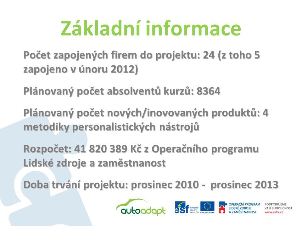 Základní informace Počet zapojených firem do projektu: 24 (z toho 5 zapojeno v únoru 2012) Plánovaný počet absolventů kurzů: 8364 Plánovaný počet nový