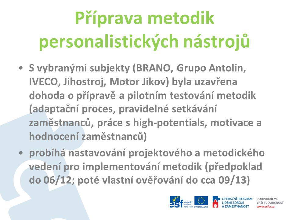 Příprava metodik personalistických nástrojů S vybranými subjekty (BRANO, Grupo Antolin, IVECO, Jihostroj, Motor Jikov) byla uzavřena dohoda o přípravě