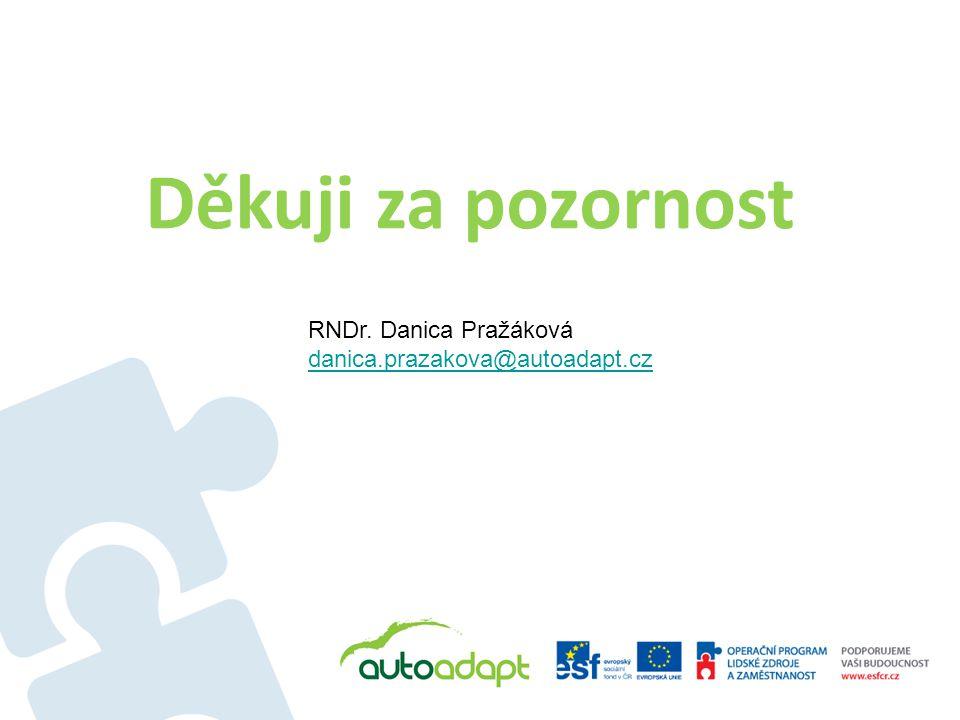 Děkuji za pozornost RNDr. Danica Pražáková danica.prazakova@autoadapt.cz