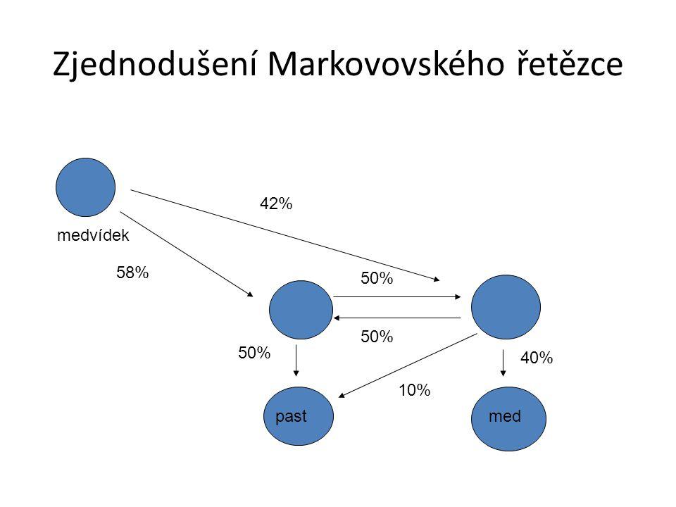 Zjednodušení Markovovského řetězce medvídek pastmed 58% 50% 40% 10% 42%