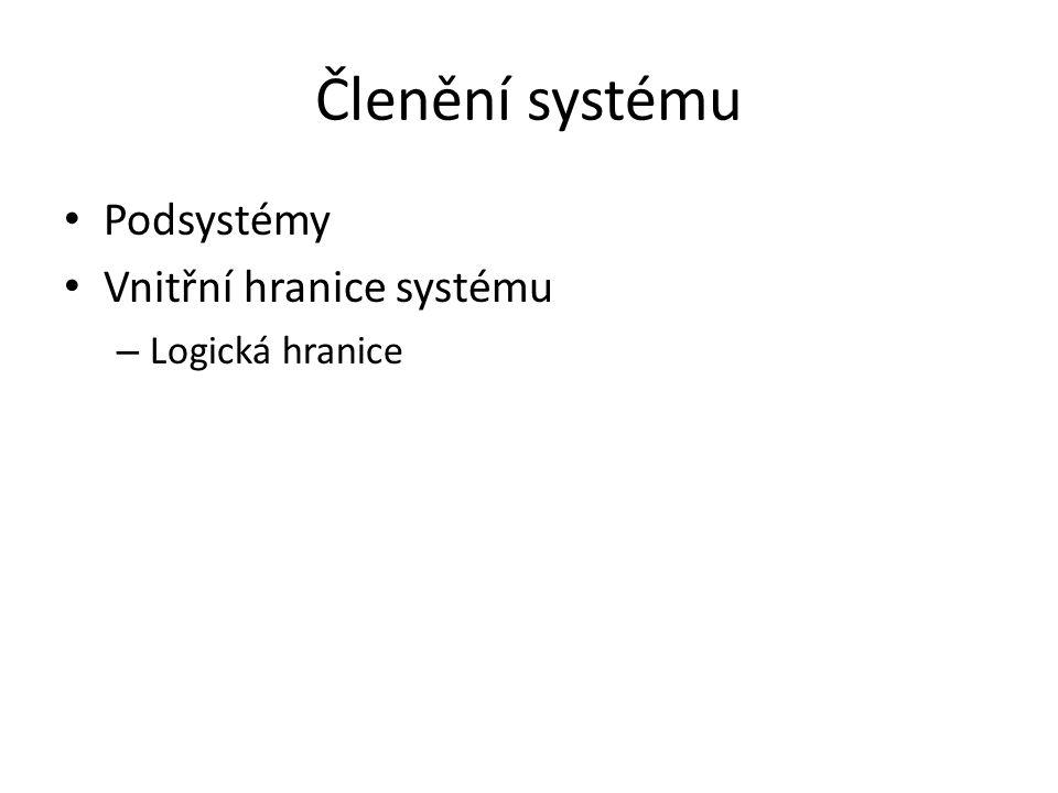 Členění systému Podsystémy Vnitřní hranice systému – Logická hranice