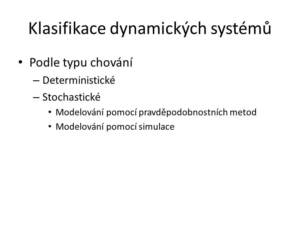 Klasifikace dynamických systémů Podle typu chování – Deterministické – Stochastické Modelování pomocí pravděpodobnostních metod Modelování pomocí simulace