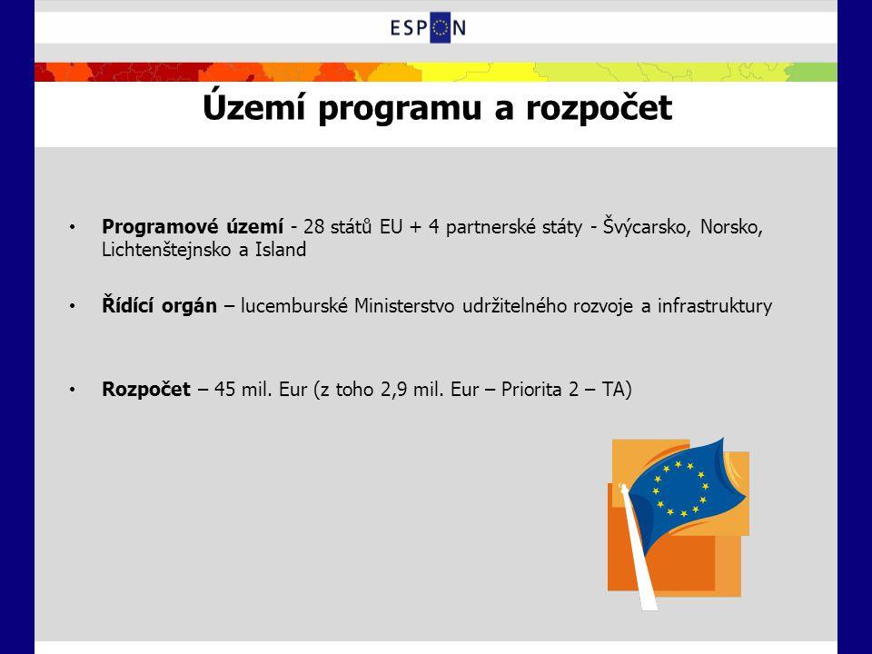 Území programu a rozpočet Programové území - 28 států EU + 4 partnerské státy - Švýcarsko, Norsko, Lichtenštejnsko a Island Řídící orgán – lucemburské Ministerstvo udržitelného rozvoje a infrastruktury Rozpočet – 45 mil.