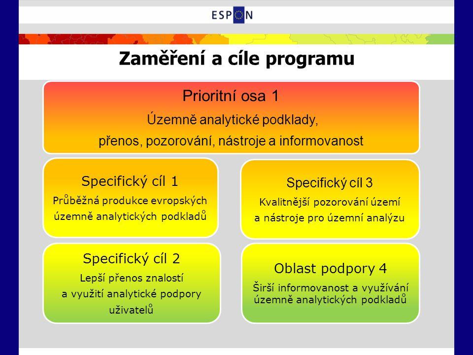 Zaměření a cíle programu Prioritní osa 1 Územně analytické podklady, přenos, pozorování, nástroje a informovanost Specifický cíl 1 Průběžná produkce evropských územně analytických podkladů Specifický cíl 2 Lepší přenos znalostí a využití analytické podpory uživatelů Specifický cíl 3 Kvalitnější pozorování území a nástroje pro územní analýzu Oblast podpory 4 Širší informovanost a využívání územně analytických podkladů