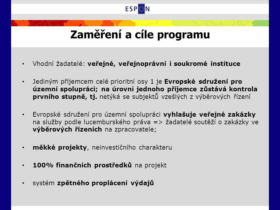 Zaměření a cíle programu Vhodní žadatelé: veřejné, veřejnoprávní i soukromé instituce Jediným příjemcem celé prioritní osy 1 je Evropské sdružení pro územní spolupráci; na úrovni jednoho příjemce zůstává kontrola prvního stupně, tj.