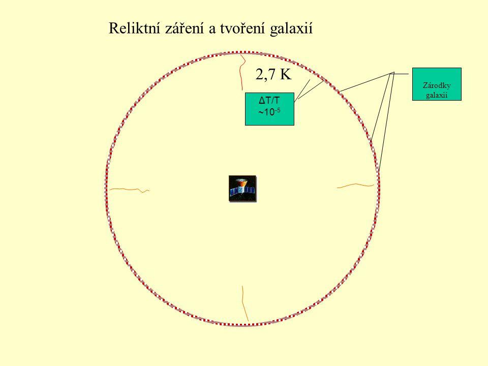 2,7 K Reliktní záření a tvoření galaxií Zárodky galaxií ΔT/T ~10 -5