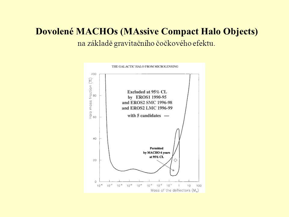 Dovolené MACHOs (MAssive Compact Halo Objects) na základě gravitačního čočkového efektu.