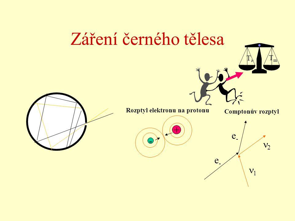 Záření černého tělesa - + e-e- e-e- 1 2 Rozptyl elektronu na protonu Comptonův rozptyl T TmTm