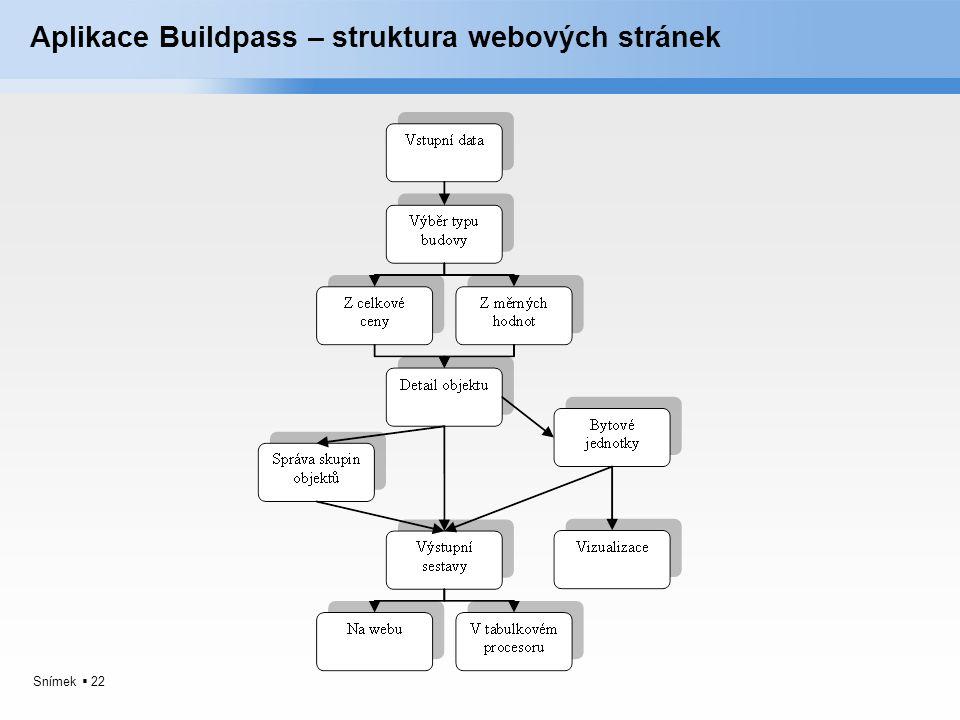 Snímek  22 Aplikace Buildpass – struktura webových stránek