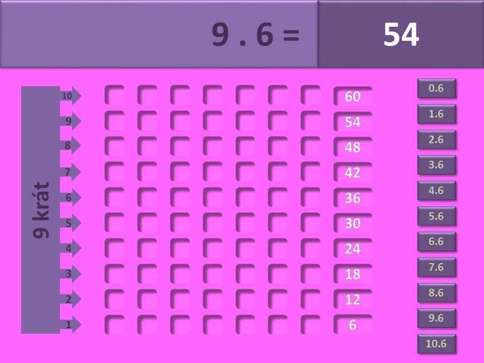 9. 6 = 54 9 krát 1 2 3 4 5 6 7 8 9 10 1.6 2.6 3.6 4.6 5.6 6.6 7.6 8.6 9.6 10.6 0.6