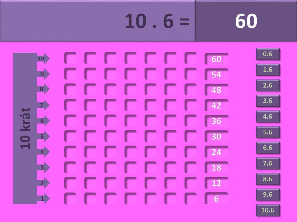 10. 6 = 60 10 krát 1 2 3 4 5 6 7 8 9 10 1.6 2.6 3.6 4.6 5.6 6.6 7.6 8.6 9.6 10.6 0.6