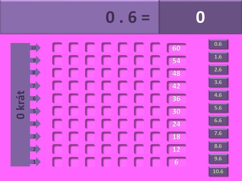 0. 6 = 0 0 0.6 1.6 2.6 3.6 4.6 5.6 6.6 7.6 8.6 9.6 10.6 0 krát 1 2 3 4 5 6 7 8 9 10