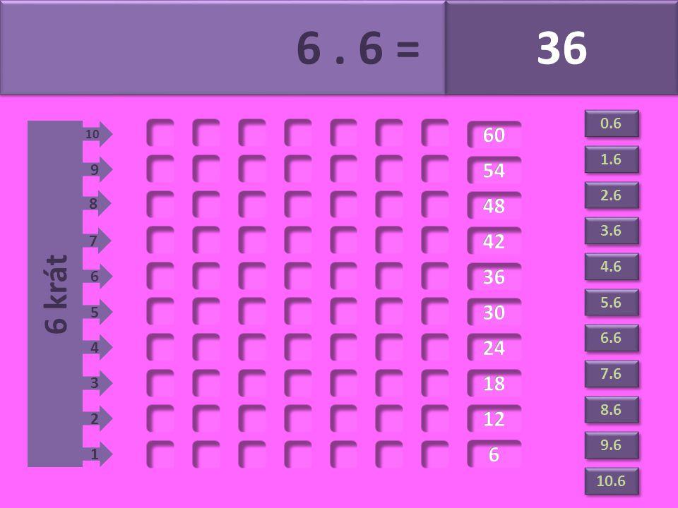 6. 6 = 36 6 krát 1 2 3 4 5 6 7 8 9 10 1.6 2.6 3.6 4.6 5.6 6.6 7.6 8.6 9.6 10.6 0.6