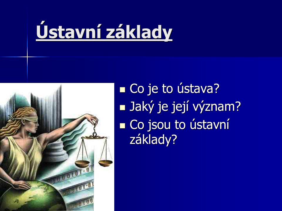 Ústavní základy Co je to ústava.Co je to ústava. Jaký je její význam.