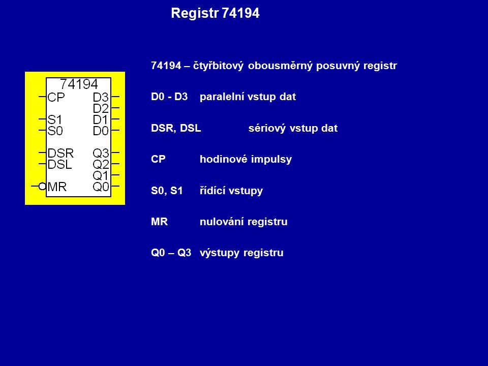 74194 – čtyřbitový obousměrný posuvný registr D0 - D3paralelní vstup dat DSR, DSLsériový vstup dat CPhodinové impulsy S0, S1řídící vstupy MRnulování r