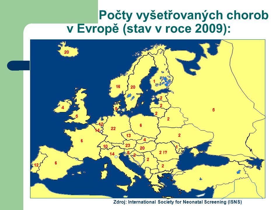 V České republice se od 1.10.2009 vyšetřuje 13 onemocnění: vrozená snížená funkce štítné žlázy (kongenitální hypotyreóza - CH) vrozená nedostatečnost tvorby hormonů v nadledvinách (kongenitální adrenální hyperplazie - CAH) vrozená porucha tvorby hlenu (cystická fibróza - CF) 4 dědičné poruchy metabolismu aminokyselin 6 dědičných poruch oxidace mastných kyselin