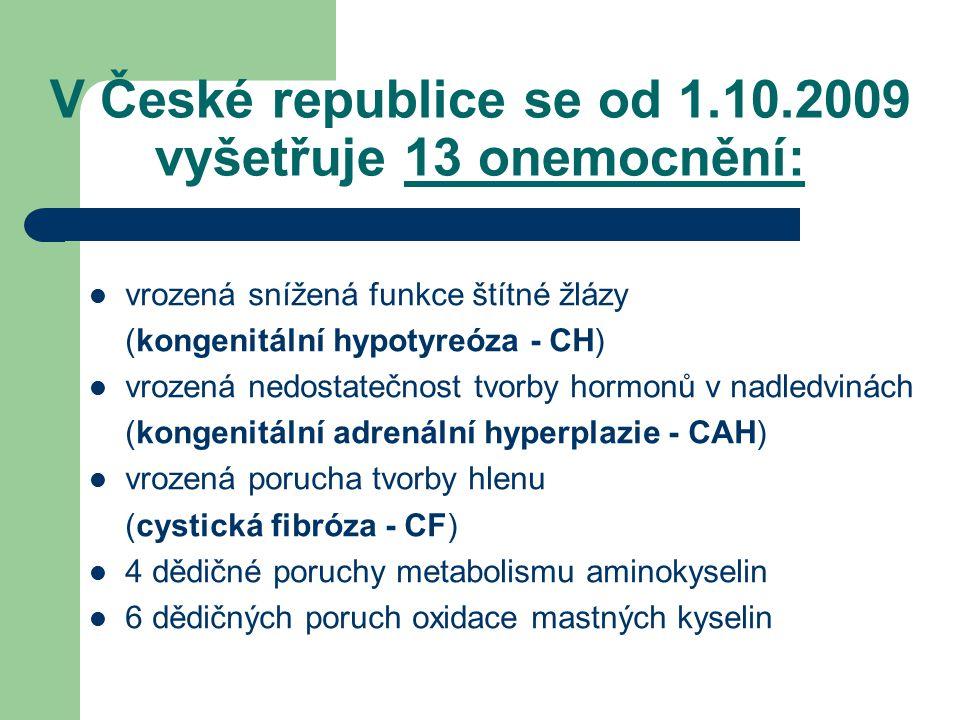 V České republice se od 1.10.2009 vyšetřuje 13 onemocnění: vrozená snížená funkce štítné žlázy (kongenitální hypotyreóza - CH) vrozená nedostatečnost
