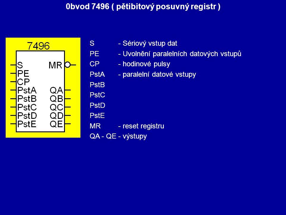 0bvod 7496 ( pětibitový posuvný registr ) S- Sériový vstup dat PE - Uvolnění paralelních datových vstupů CP- hodinové pulsy PstA - paralelní datové vs