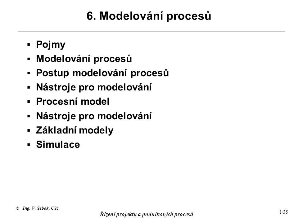 © Ing. V. Šebek, CSc. Řízení projektů a podnikových procesů 1/35 6. Modelování procesů  Pojmy  Modelování procesů  Postup modelování procesů  Nást