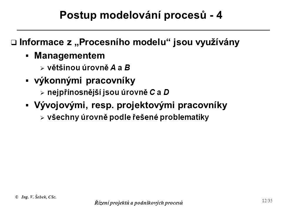 """© Ing. V. Šebek, CSc. Řízení projektů a podnikových procesů 12/35 Postup modelování procesů - 4  Informace z """"Procesního modelu"""" jsou využívány  Man"""