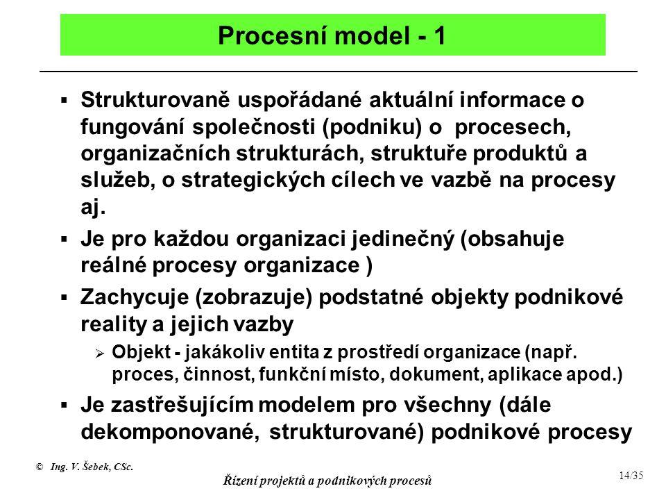 © Ing. V. Šebek, CSc. Řízení projektů a podnikových procesů 14/35 Procesní model - 1  Strukturovaně uspořádané aktuální informace o fungování společn