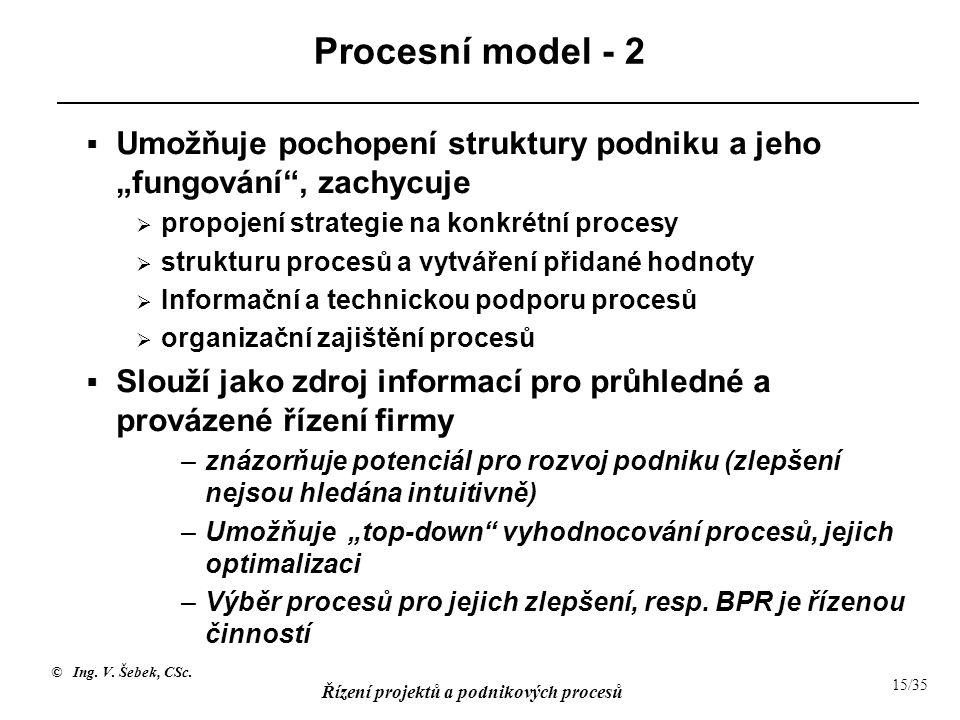 """© Ing. V. Šebek, CSc. Řízení projektů a podnikových procesů 15/35 Procesní model - 2  Umožňuje pochopení struktury podniku a jeho """"fungování"""", zachyc"""