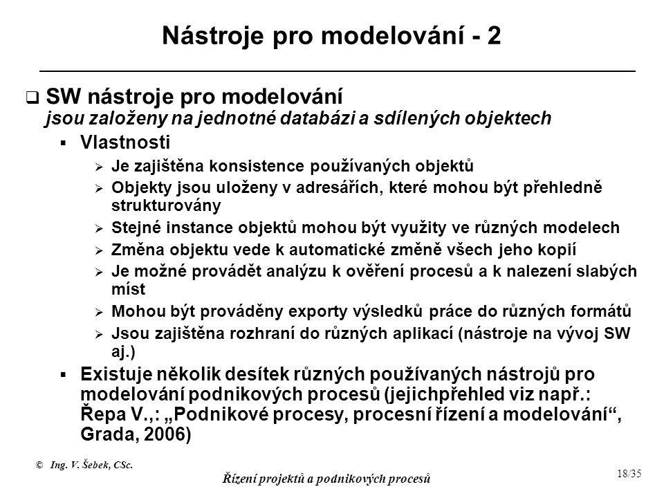 © Ing. V. Šebek, CSc. Řízení projektů a podnikových procesů 18/35 Nástroje pro modelování - 2  SW nástroje pro modelování jsou založeny na jednotné d