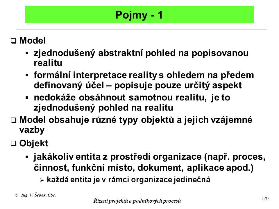 © Ing. V. Šebek, CSc. Řízení projektů a podnikových procesů 2/35 Pojmy - 1  Model  zjednodušený abstraktní pohled na popisovanou realitu  formální
