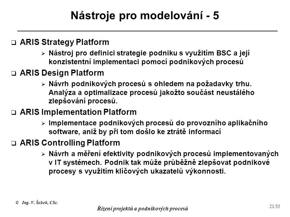 © Ing. V. Šebek, CSc. Řízení projektů a podnikových procesů 21/35 Nástroje pro modelování - 5  ARIS Strategy Platform  Nástroj pro definici strategi