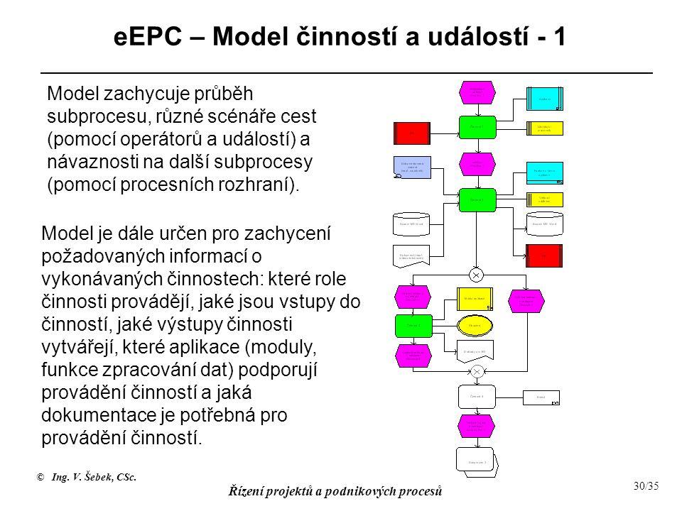 © Ing. V. Šebek, CSc. Řízení projektů a podnikových procesů 30/35 eEPC – Model činností a událostí - 1 Model zachycuje průběh subprocesu, různé scénář