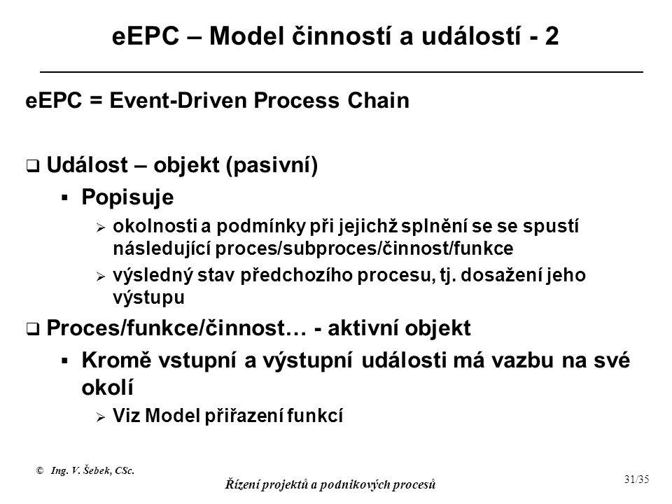 © Ing. V. Šebek, CSc. Řízení projektů a podnikových procesů 31/35 eEPC – Model činností a událostí - 2 eEPC = Event-Driven Process Chain  Událost – o