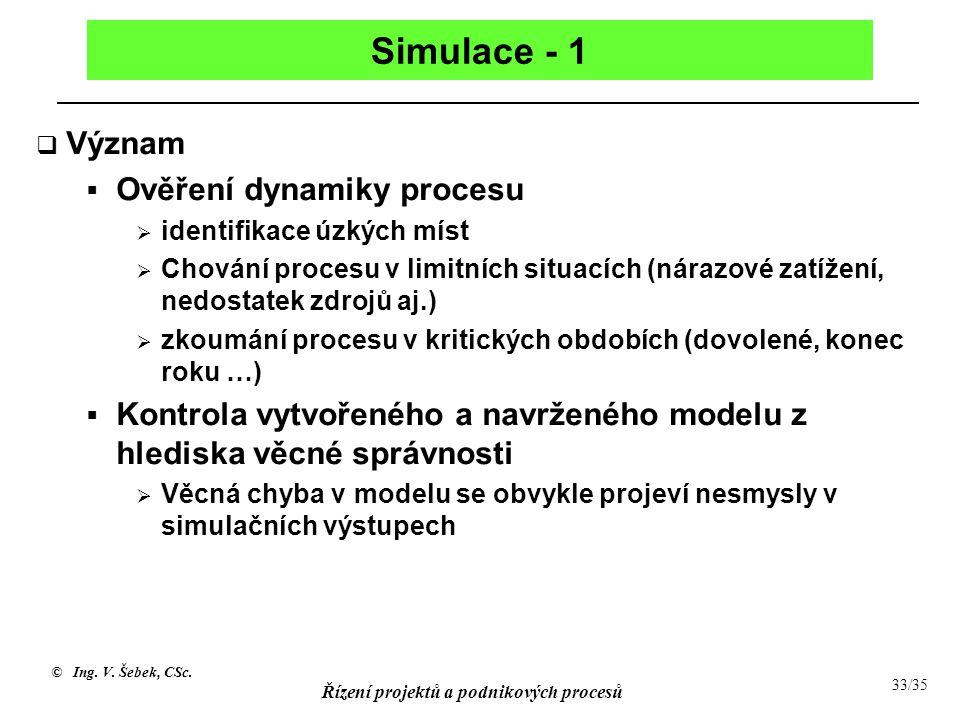 © Ing. V. Šebek, CSc. Řízení projektů a podnikových procesů 33/35 Simulace - 1  Význam  Ověření dynamiky procesu  identifikace úzkých míst  Chován