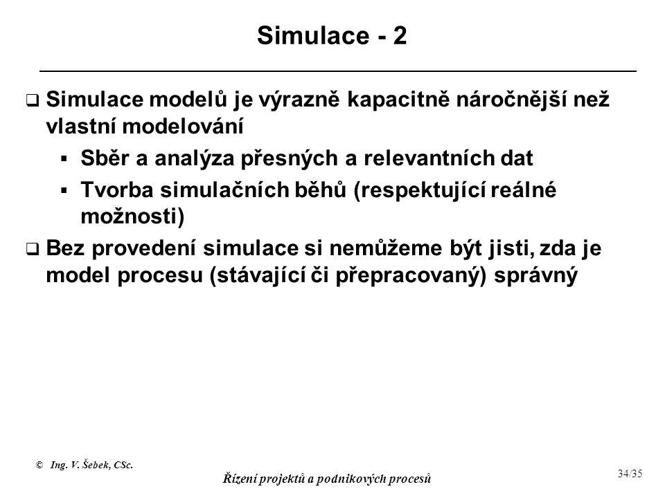 © Ing. V. Šebek, CSc. Řízení projektů a podnikových procesů 34/35 Simulace - 2  Simulace modelů je výrazně kapacitně náročnější než vlastní modelován