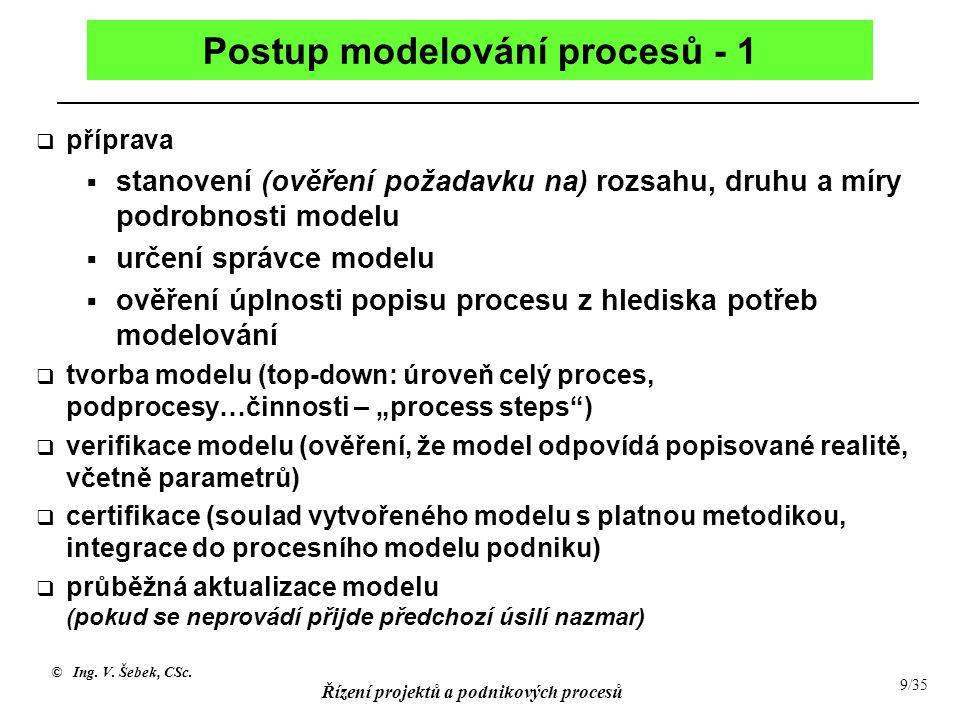 © Ing. V. Šebek, CSc. Řízení projektů a podnikových procesů 9/35 Postup modelování procesů - 1  příprava  stanovení (ověření požadavku na) rozsahu,