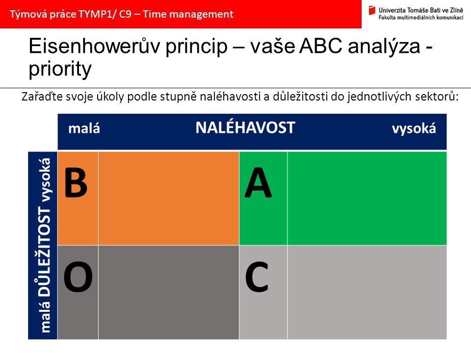 Eisenhowerův princip – vaše ABC analýza - priority Zařaďte svoje úkoly podle stupně naléhavosti a důležitosti do jednotlivých sektorů: Týmová práce TYMP1/ C9 – Time management malá NALÉHAVOST vysoká malá DŮLEŽITOST vysoká BA OC