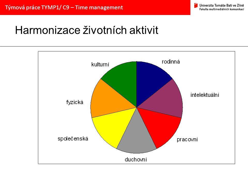 Harmonizace životních aktivit Týmová práce TYMP1/ C9 – Time management