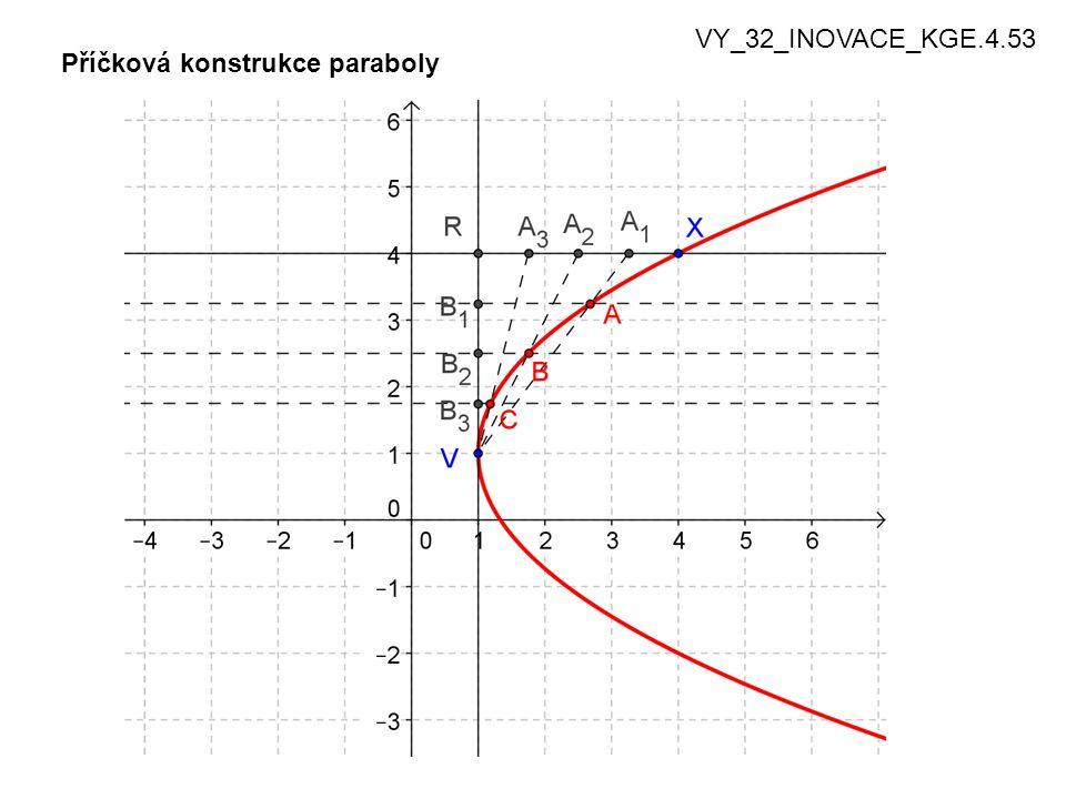 Příčková konstrukce paraboly VY_32_INOVACE_KGE.4.53