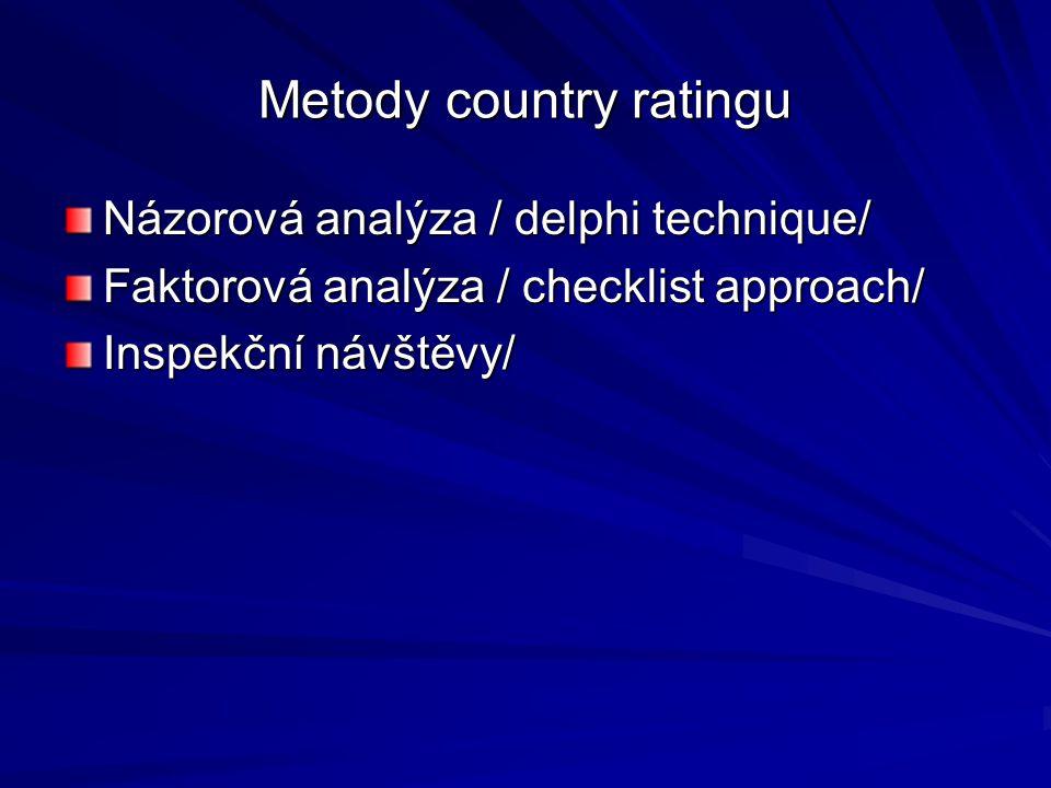 Metody country ratingu Názorová analýza / delphi technique/ Faktorová analýza / checklist approach/ Inspekční návštěvy/