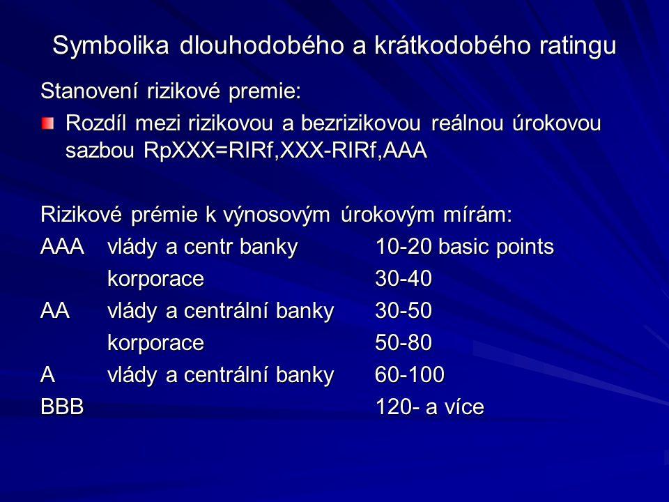 Symbolika dlouhodobého a krátkodobého ratingu Stanovení rizikové premie: Rozdíl mezi rizikovou a bezrizikovou reálnou úrokovou sazbou RpXXX=RIRf,XXX-RIRf,AAA Rizikové prémie k výnosovým úrokovým mírám: AAAvlády a centr banky10-20 basic points korporace30-40 AAvlády a centrální banky30-50 korporace50-80 Avlády a centrální banky60-100 BBB120- a více