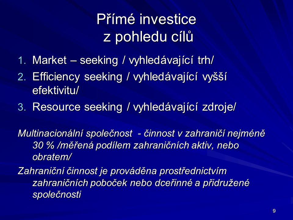 Přímé investice z pohledu cílů 1. Market – seeking / vyhledávající trh/ 2. Efficiency seeking / vyhledávající vyšší efektivitu/ 3. Resource seeking /