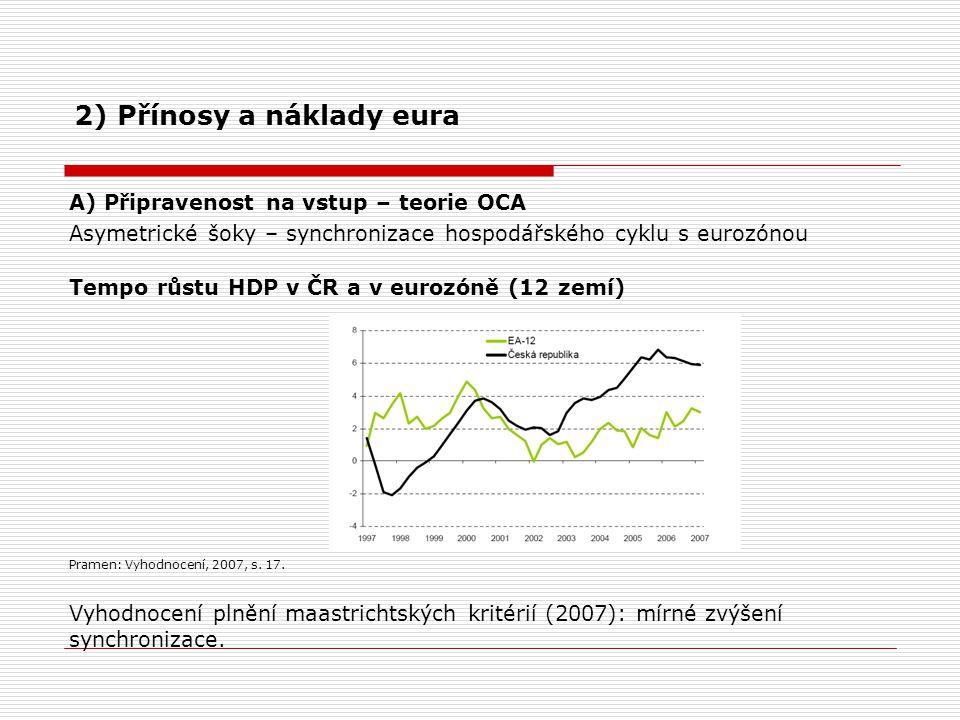 2) Přínosy a náklady eura A) Připravenost na vstup – teorie OCA Asymetrické šoky – synchronizace hospodářského cyklu s eurozónou Tempo růstu HDP v ČR