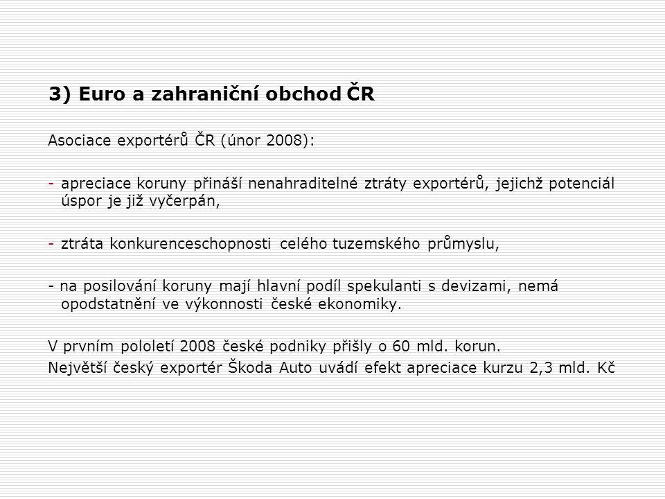 3) Euro a zahraniční obchod ČR Asociace exportérů ČR (únor 2008): -apreciace koruny přináší nenahraditelné ztráty exportérů, jejichž potenciál úspor j