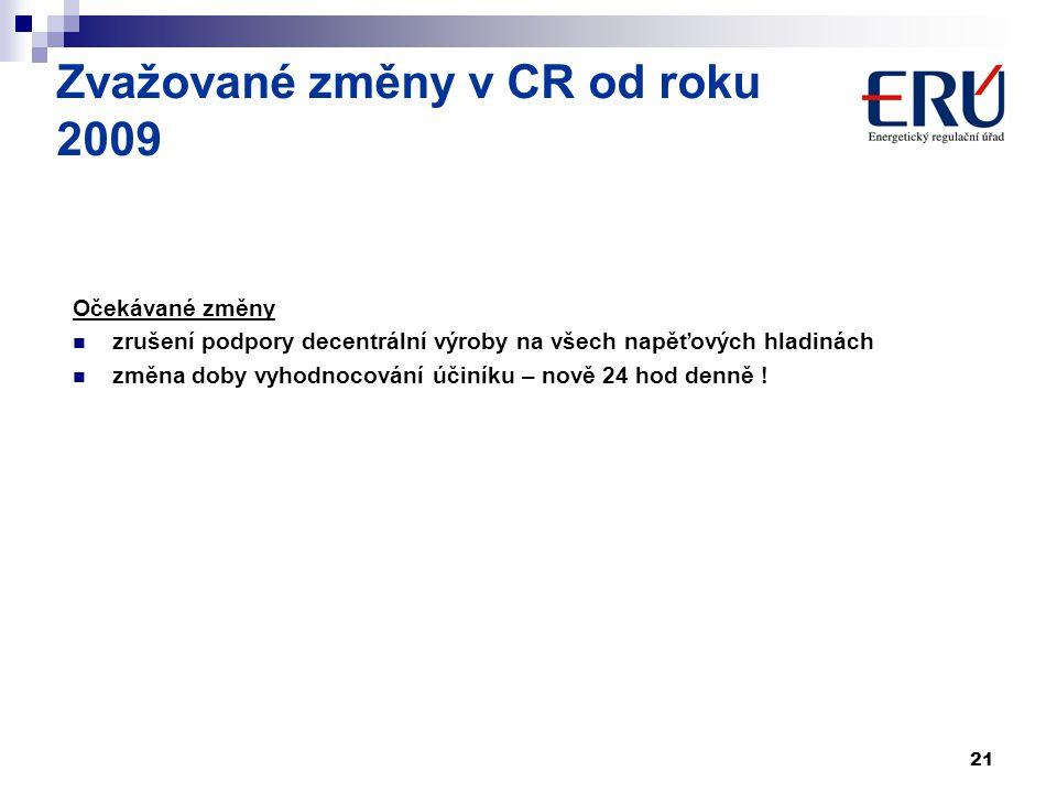 21 Zvažované změny v CR od roku 2009 Očekávané změny zrušení podpory decentrální výroby na všech napěťových hladinách změna doby vyhodnocování účiníku