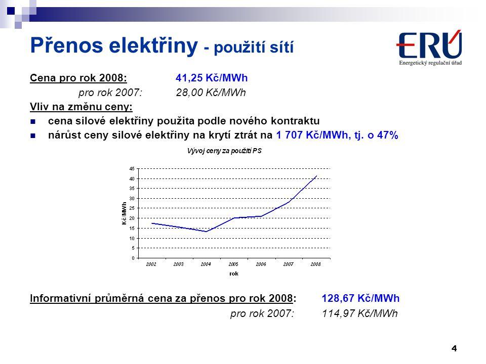 4 Přenos elektřiny - použití sítí Cena pro rok 2008: 41,25 Kč/MWh pro rok 2007: 28,00 Kč/MWh Vliv na změnu ceny: cena silové elektřiny použita podle n