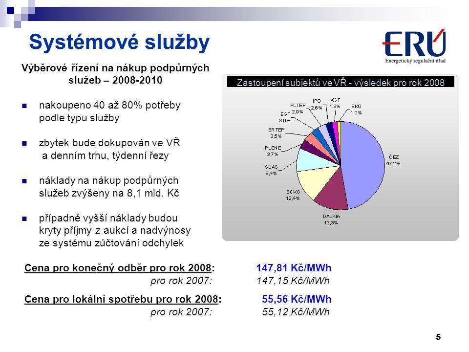 5 Systémové služby Výběrové řízení na nákup podpůrných služeb – 2008-2010 nakoupeno 40 až 80% potřeby podle typu služby zbytek bude dokupován ve VŘ a